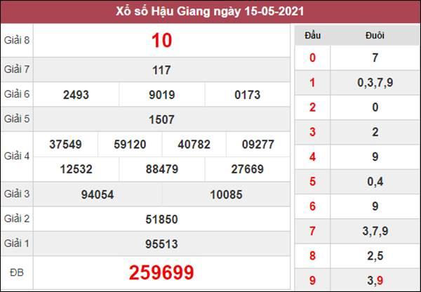Thống kê XSHG 22/5/2021 tổng hợp các cặp lô về nhiều