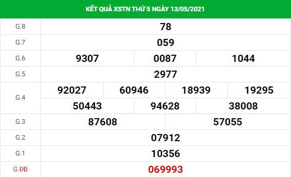Soi cầu dự đoán XS Tây Ninh Vip ngày 20/05/2021
