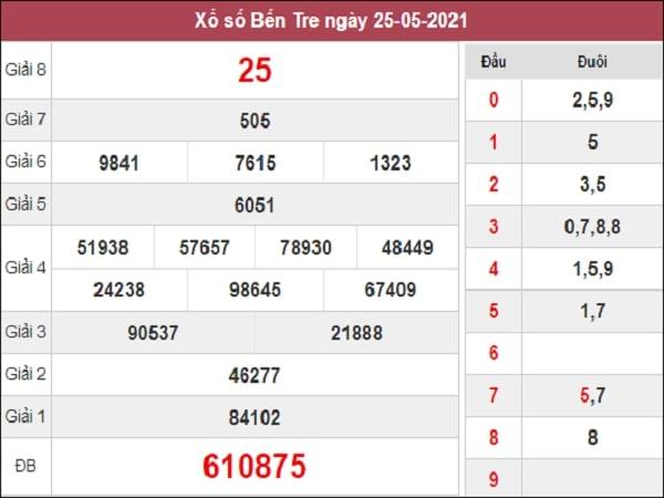 Dự đoán XSBTR 01/06/2021