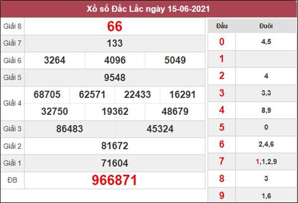 Nhận định KQXS ĐăkLắc 22/6/2021 chốt XSDLK siêu chuẩn