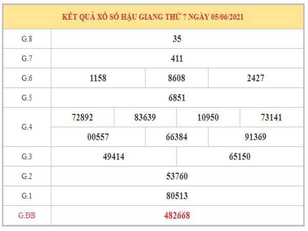 Nhận định KQXSHG ngày 12/6/2021 dựa trên kết quả kì trước