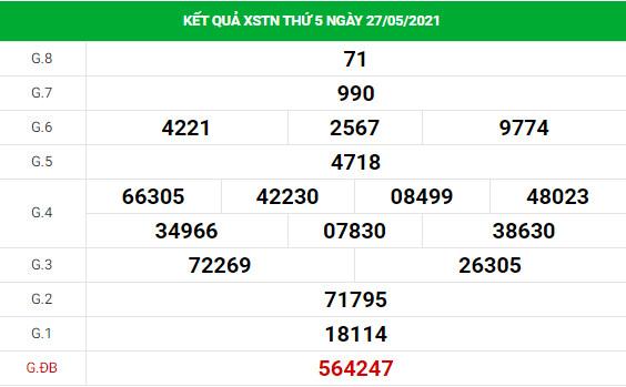 Soi cầu dự đoán xổ số Tây Ninh 3/6/2021 chính xác
