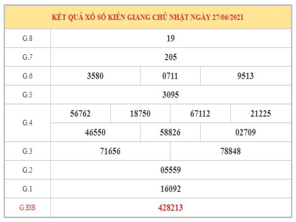 Nhận định KQXSKG ngày 4/7/2021 dựa trên kết quả kì trước
