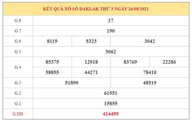 Soi cầu XSDLK ngày 31/8/2021 dựa trên kết quả kì trước