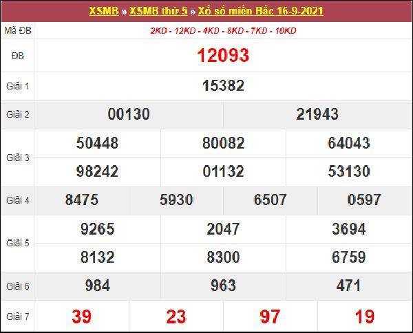 Nhận định SXMB 17/9/2021 chốt cầu VIP đài Hải Phòng