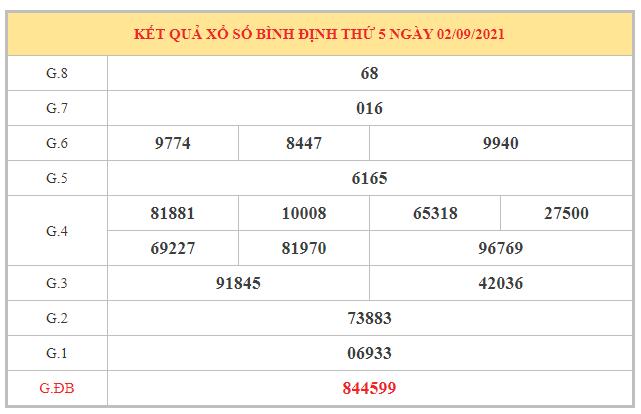 Dự đoán XSBDI ngày 9/9/2021 dựa trên kết quả kì trước