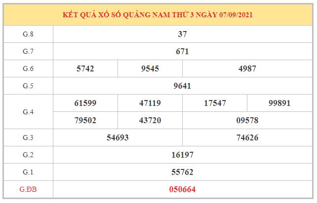Soi cầu XSQNM ngày 14/9/2021 dựa trên kết quả kì trước