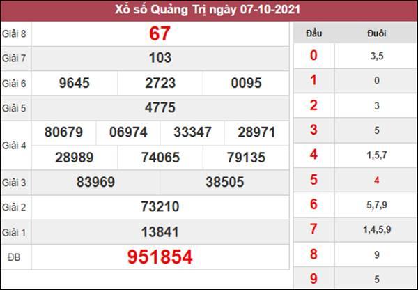 Nhận định KQXS Quảng Trị 14/10/2021 cùng chuyên gia
